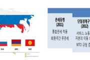 카자흐스탄, '유라시아경제연합(EAEU) 상표/서비스 및 원산지에 관한 협정' 가입 예정