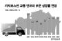 카자흐스탄 '운송 인프라 프로젝트' 관심 둘만
